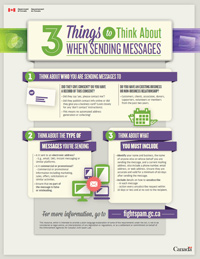 """3 Things to Think About When Sending Messages"" infographic -- click to learn more."