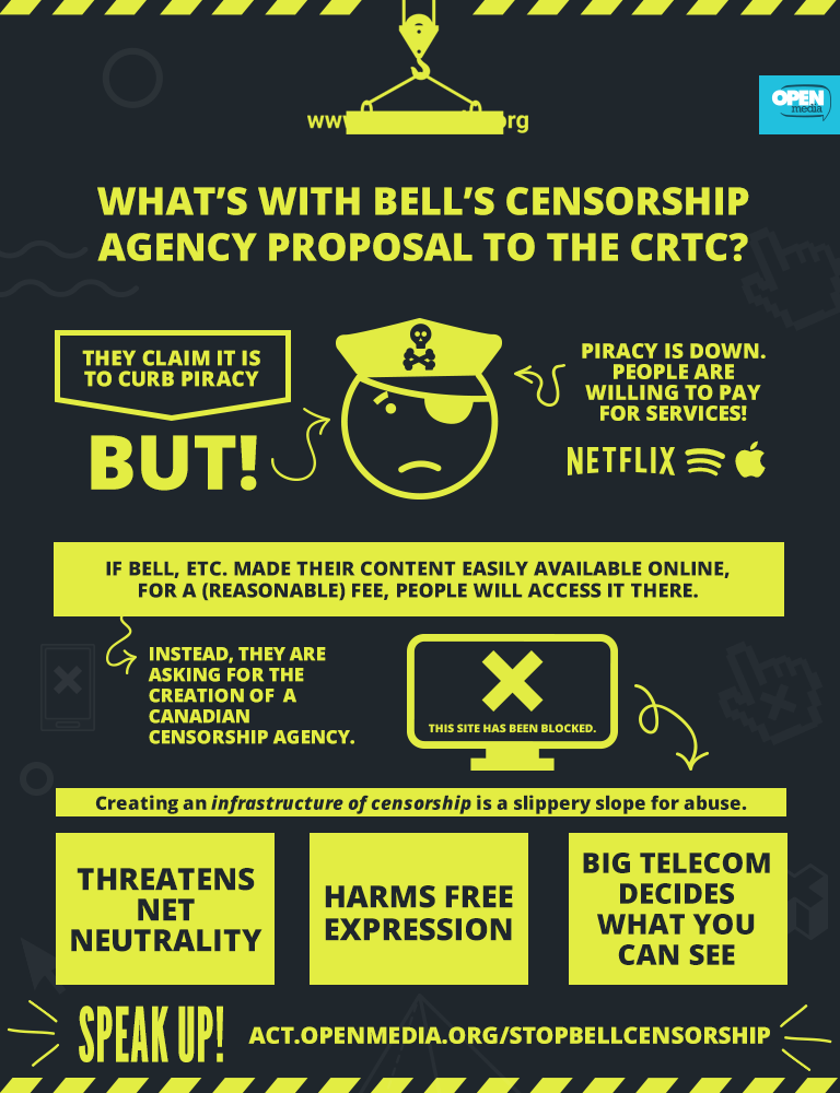 Stop Online Censorship. Tell the CRTC that we don't want Bell's censorship plan.